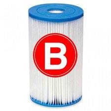 Intex 29005 Filter Cartridge Type B Filter voor Zwembad
