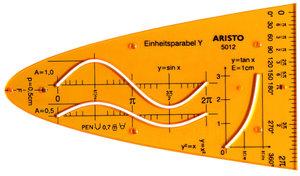 Aristo AR-5012 Eenheidsparaboolsjabloon Y